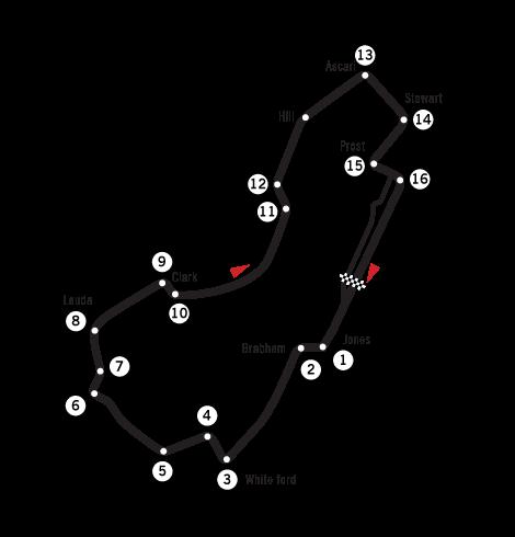 Confirmaciones 1ER GP - Melbourne [Edición VII] Circuit_Albert_Park